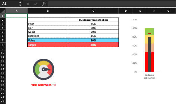 An Excel spreadsheet shown in Excel with a complicated chart