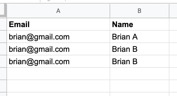 The table contains 3 rows with the same email address and different names